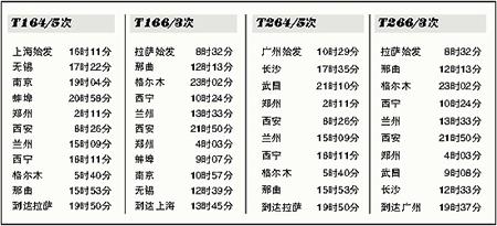 上海-拉萨 广州-拉萨 旅客列车运行时刻表